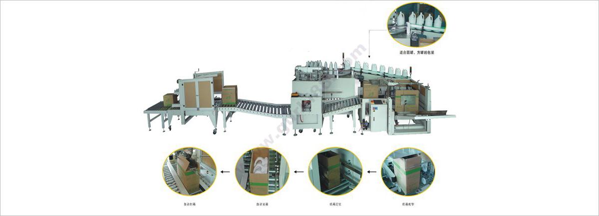 广东瓶装自动包装流水线厂家
